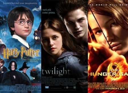 harry potter twilight hunger games